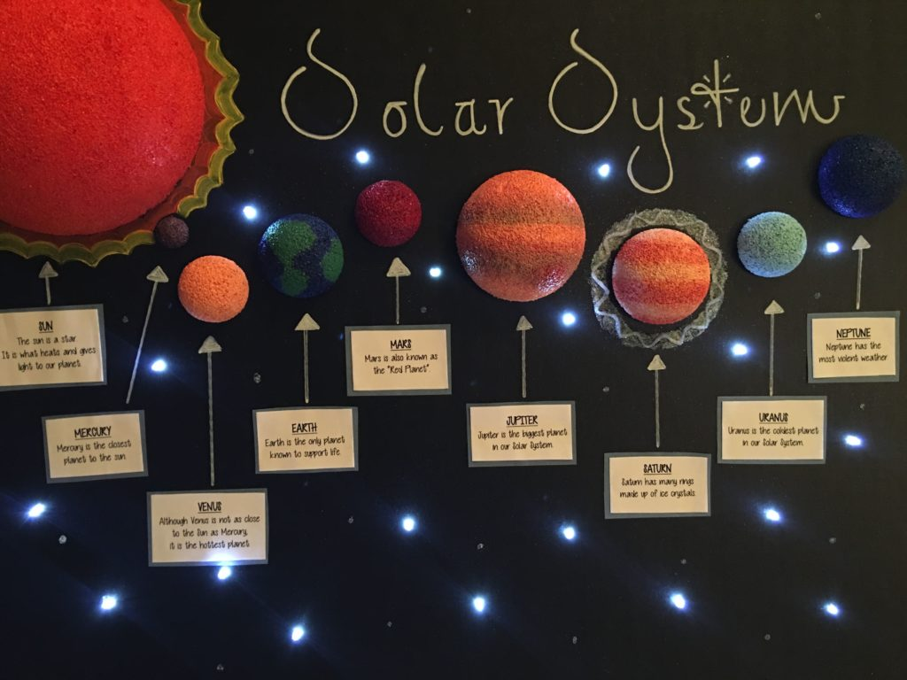 Solar system project ideas for school