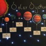Solar system project for school